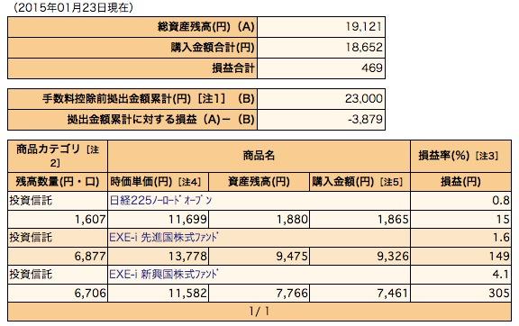 2015年1月分確定拠出年金